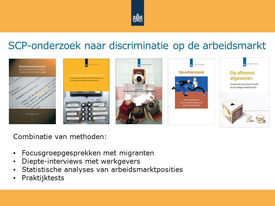 SCP-onderzoek naar discriminatie op de arbeidsmarkt