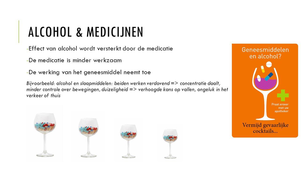 Alcohol & medicijnen Effect van alcohol wordt versterkt door de medicatie. De medicatie is minder werkzaam.