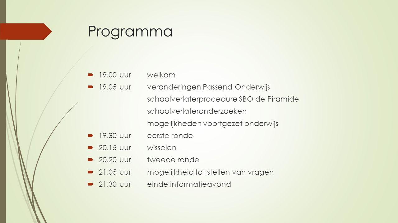 Programma 19.00 uur welkom 19.05 uur veranderingen Passend Onderwijs