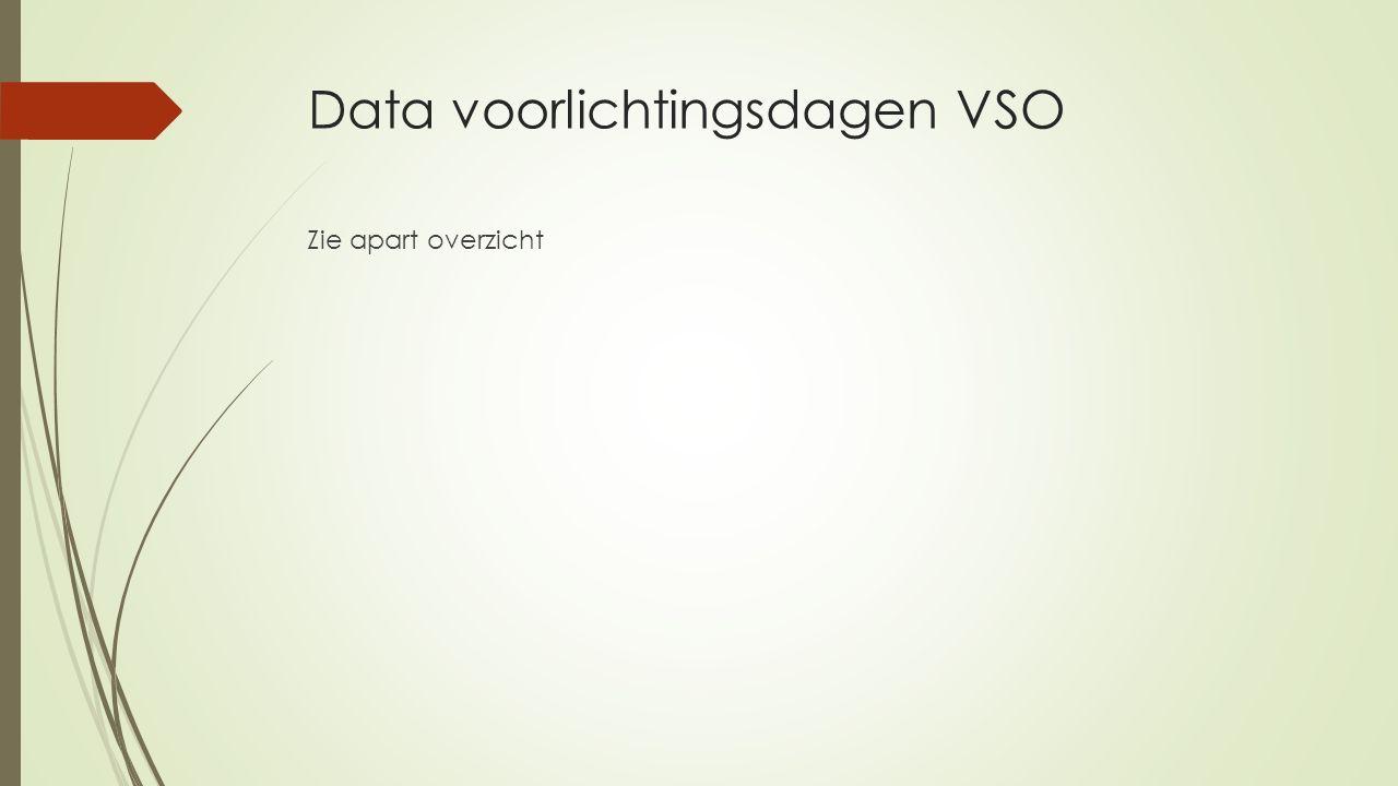 Data voorlichtingsdagen VSO