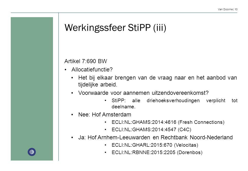 Werkingssfeer StiPP (iii)
