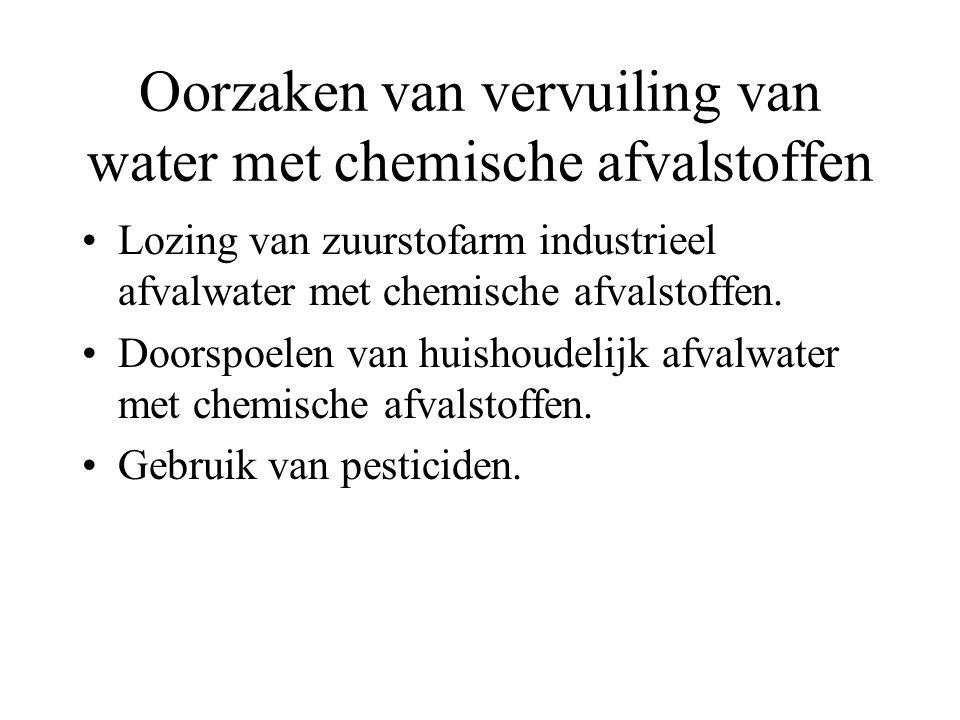 Oorzaken van vervuiling van water met chemische afvalstoffen