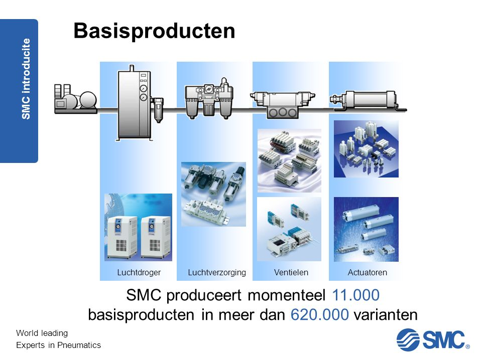 Basisproducten SMC introducite. Luchtdroger. Luchtverzorging. Ventielen. Actuatoren.