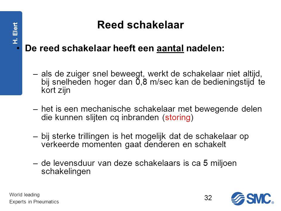 Reed schakelaar De reed schakelaar heeft een aantal nadelen:
