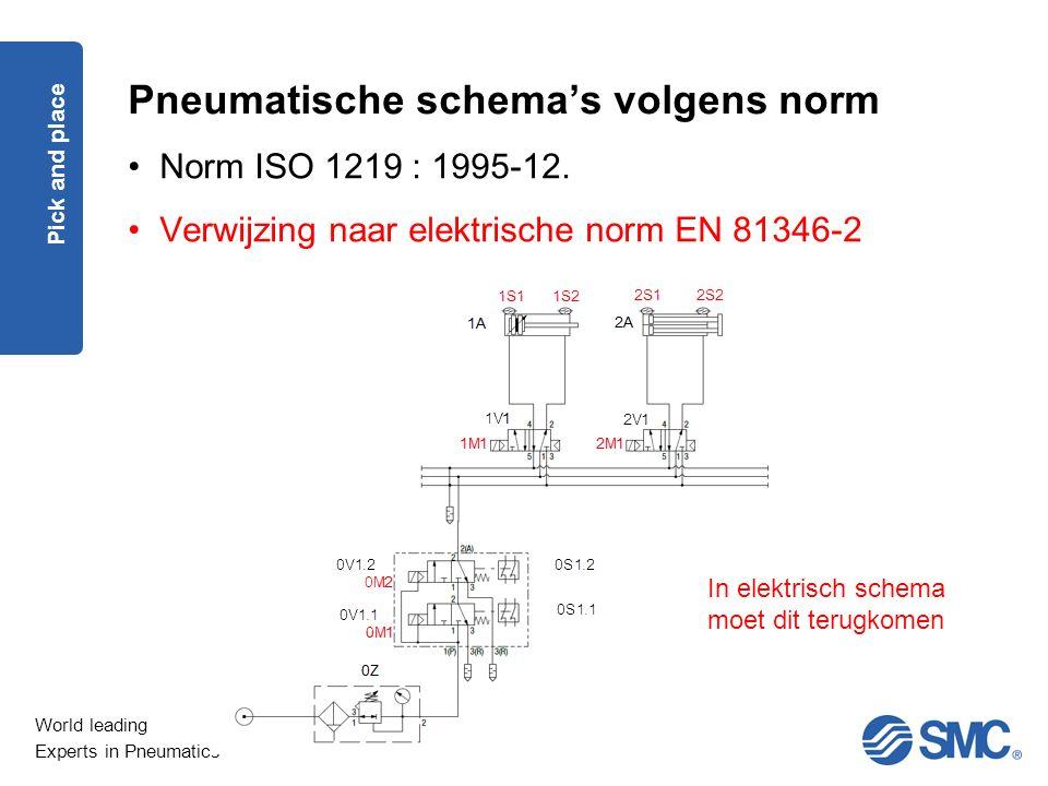 Pneumatische schema's volgens norm
