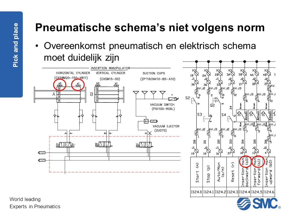 Pneumatische schema's niet volgens norm