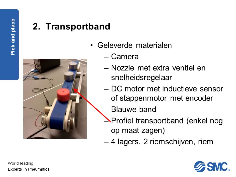 2. Transportband Geleverde materialen Camera