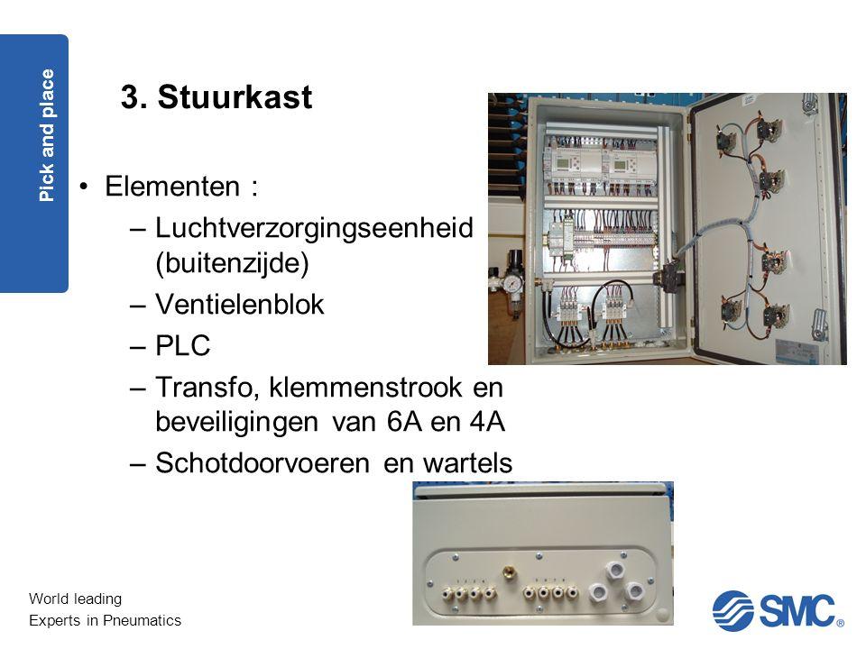 3. Stuurkast Elementen : Luchtverzorgingseenheid (buitenzijde)