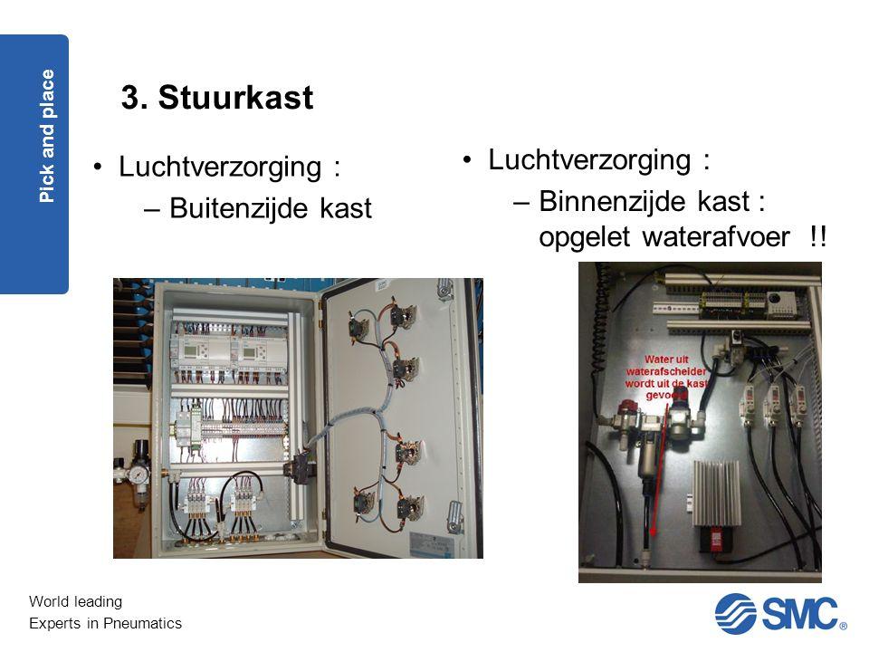 3. Stuurkast Luchtverzorging : Luchtverzorging :