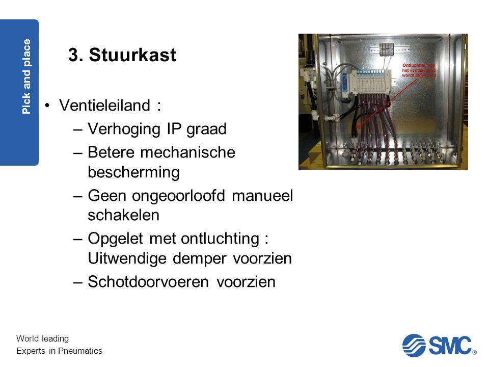 3. Stuurkast Ventieleiland : Verhoging IP graad