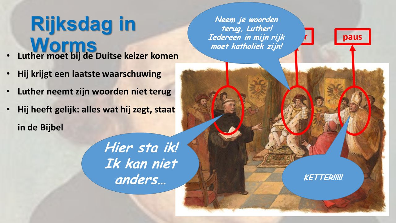 Rijksdag in Worms Hier sta ik! Ik kan niet anders… Luther keizer paus