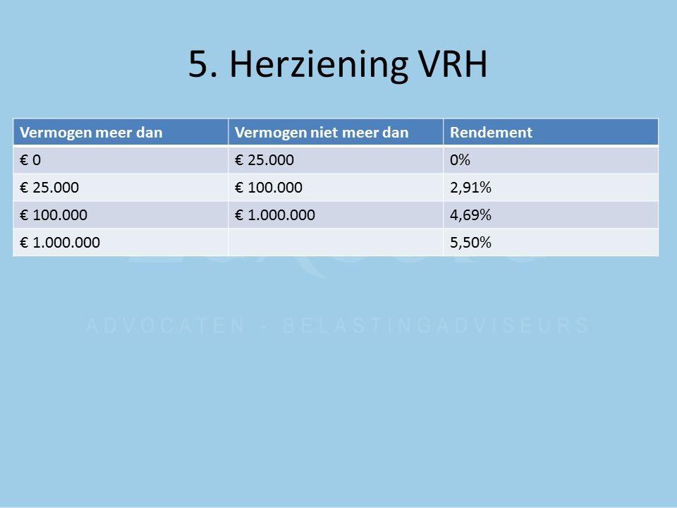 5. Herziening VRH Vermogen meer dan Vermogen niet meer dan Rendement