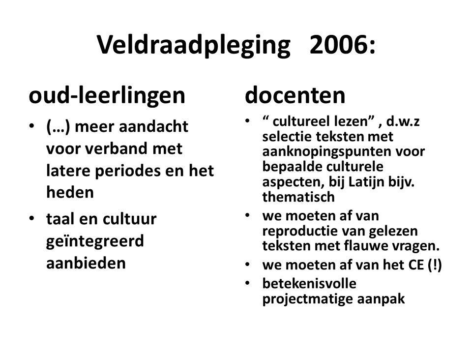 Veldraadpleging 2006: oud-leerlingen docenten