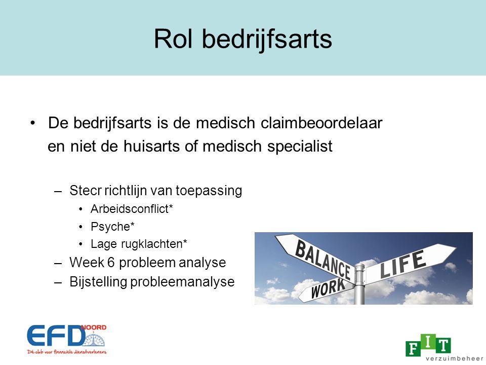 Rol bedrijfsarts De bedrijfsarts is de medisch claimbeoordelaar