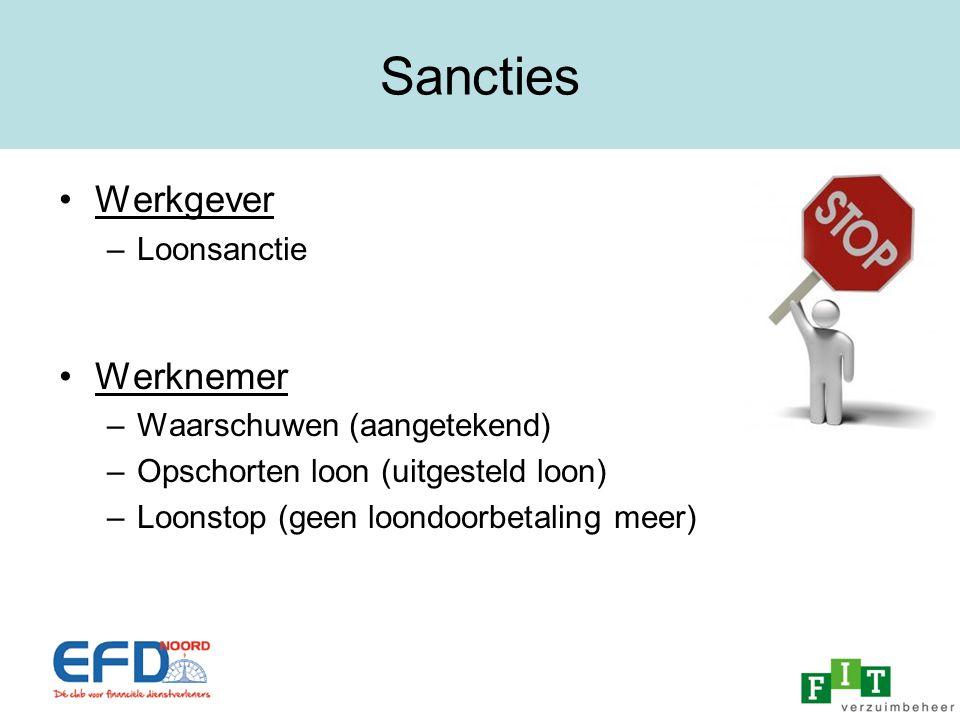 Sancties Werkgever Werknemer Loonsanctie Waarschuwen (aangetekend)