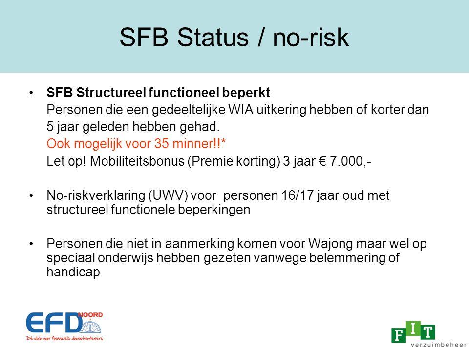 SFB Status / no-risk SFB Structureel functioneel beperkt