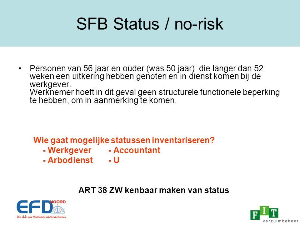 SFB Status / no-risk