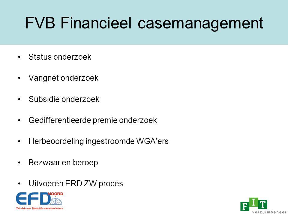 FVB Financieel casemanagement