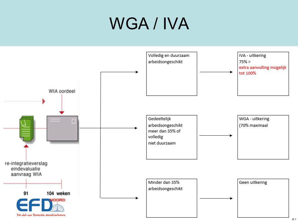 WGA / IVA