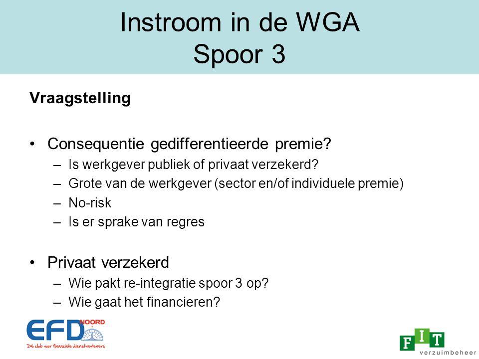 Instroom in de WGA Spoor 3