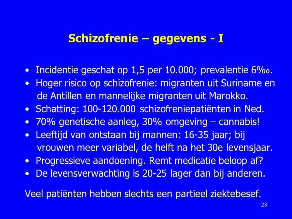 Schizofrenie – gegevens - I
