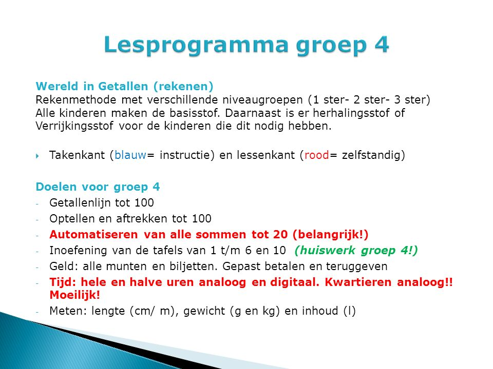 Lesprogramma groep 4 Wereld in Getallen (rekenen)