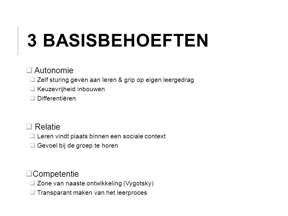 3 basisbehoeften Autonomie Relatie Competentie