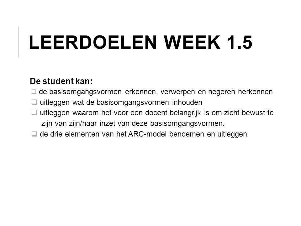 Leerdoelen week 1.5 De student kan: