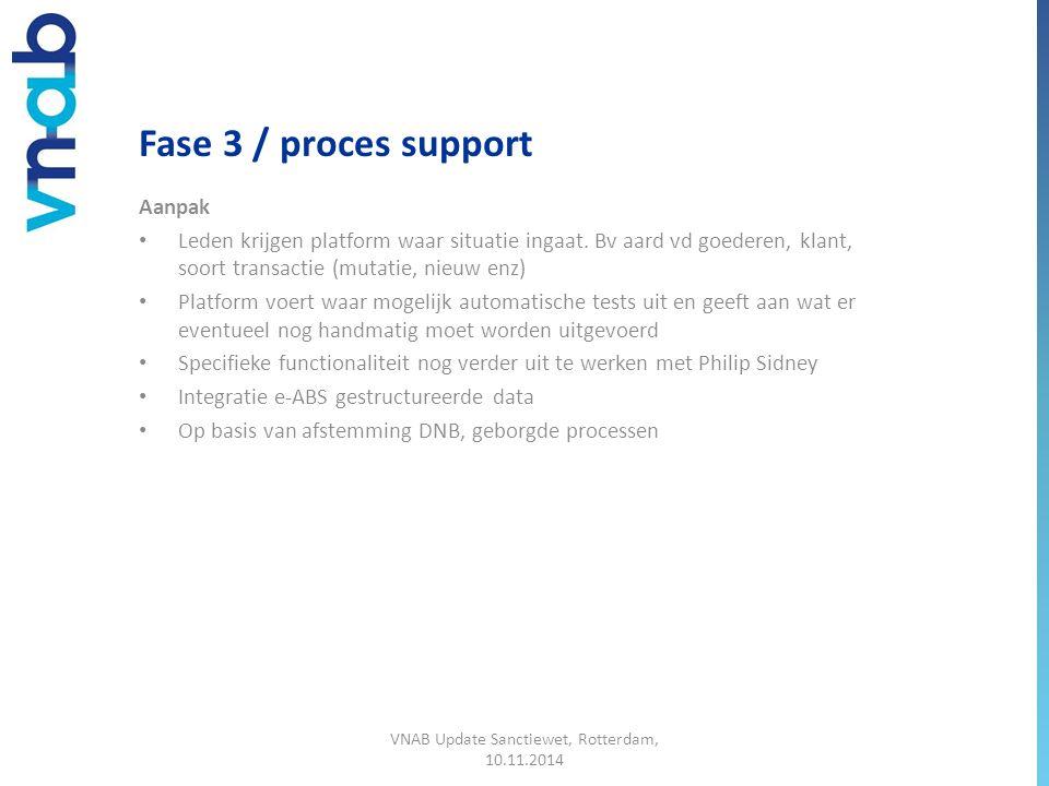 VNAB Update Sanctiewet, Rotterdam, 10.11.2014