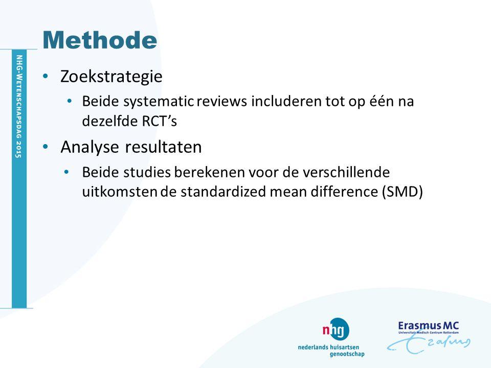 Methode Zoekstrategie Analyse resultaten