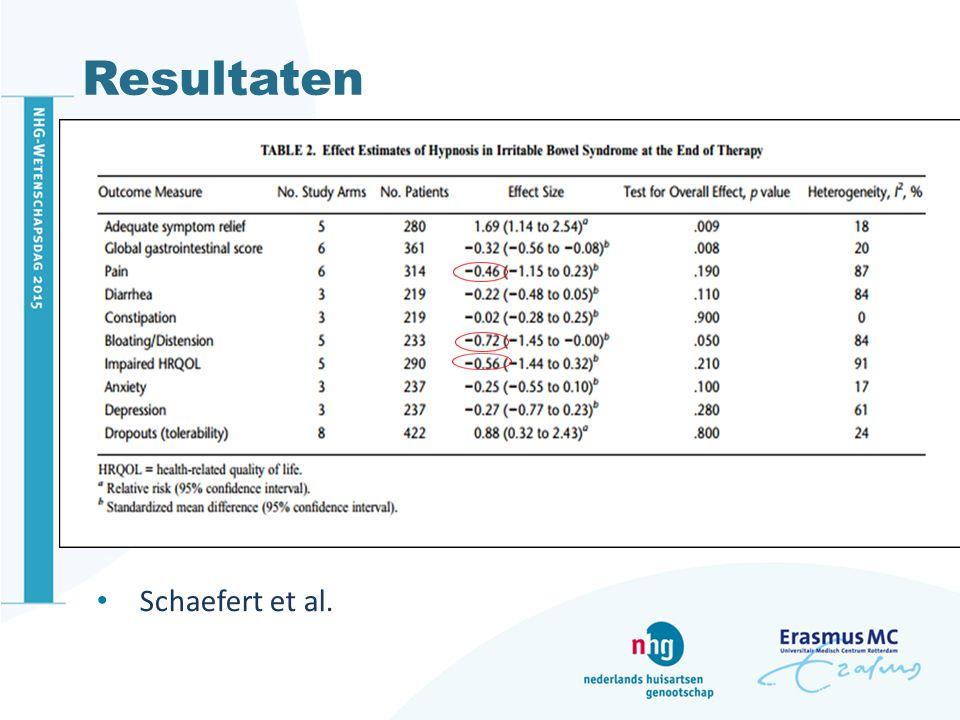 Resultaten Schaefert et al.