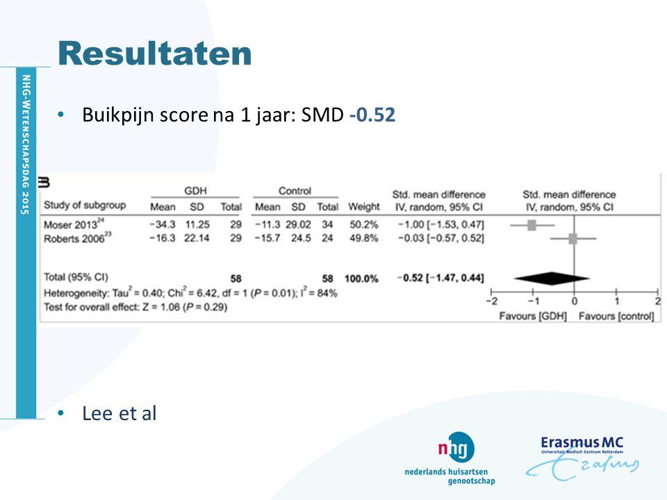 Resultaten Buikpijn score na 1 jaar: SMD -0.52 Lee et al
