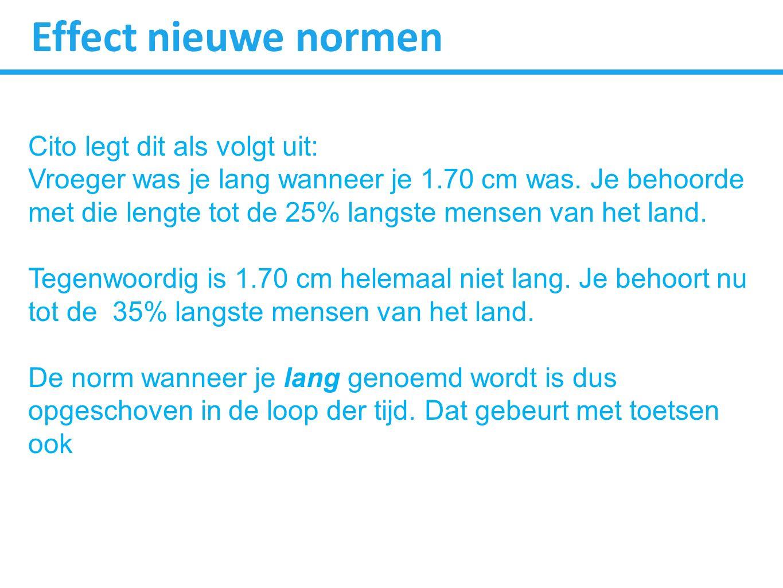 Effect nieuwe normen Cito legt dit als volgt uit: