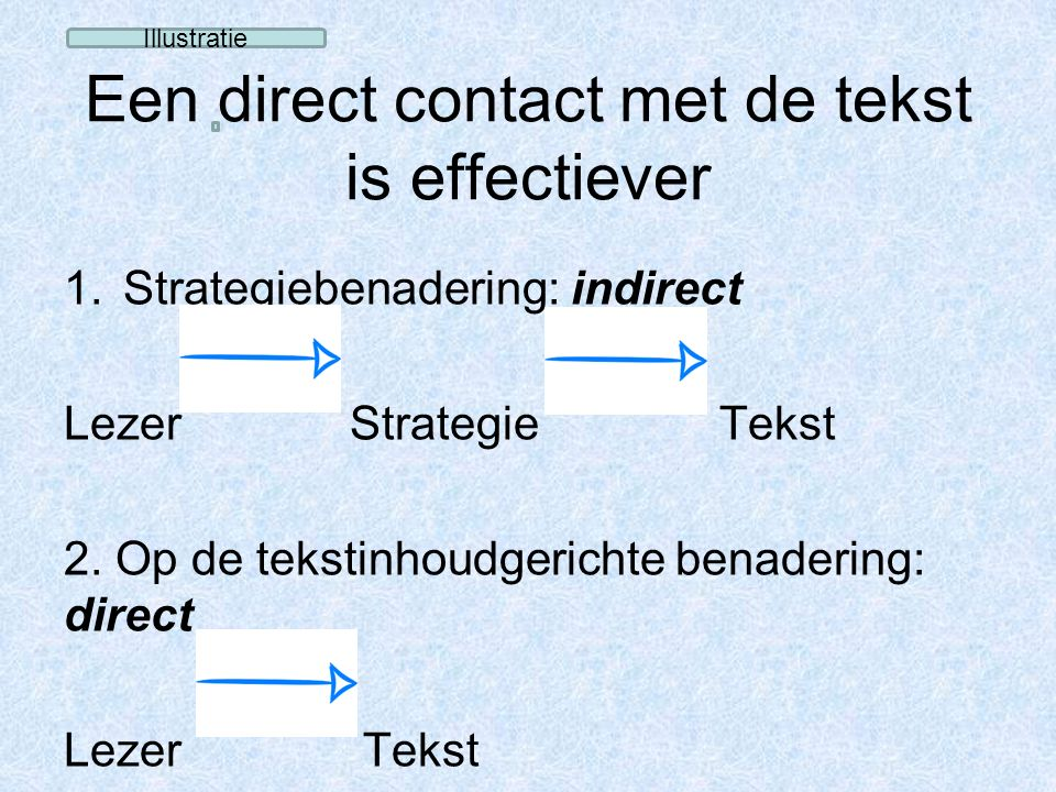 Een direct contact met de tekst is effectiever