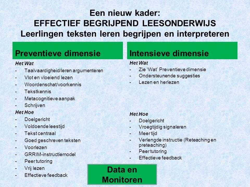 Een nieuw kader: EFFECTIEF BEGRIJPEND LEESONDERWIJS Leerlingen teksten leren begrijpen en interpreteren
