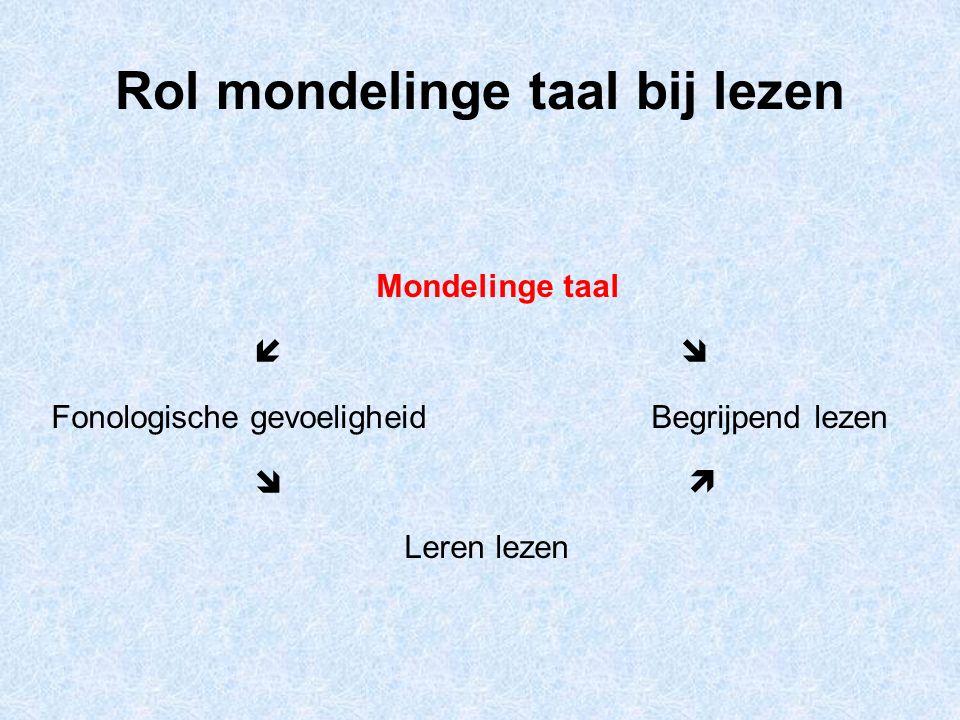 Rol mondelinge taal bij lezen