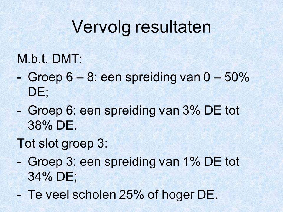 Vervolg resultaten M.b.t. DMT: