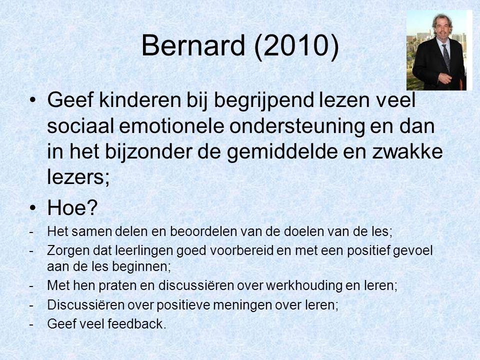 Bernard (2010) Geef kinderen bij begrijpend lezen veel sociaal emotionele ondersteuning en dan in het bijzonder de gemiddelde en zwakke lezers;