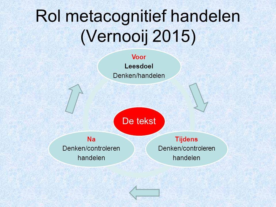 Rol metacognitief handelen (Vernooij 2015)