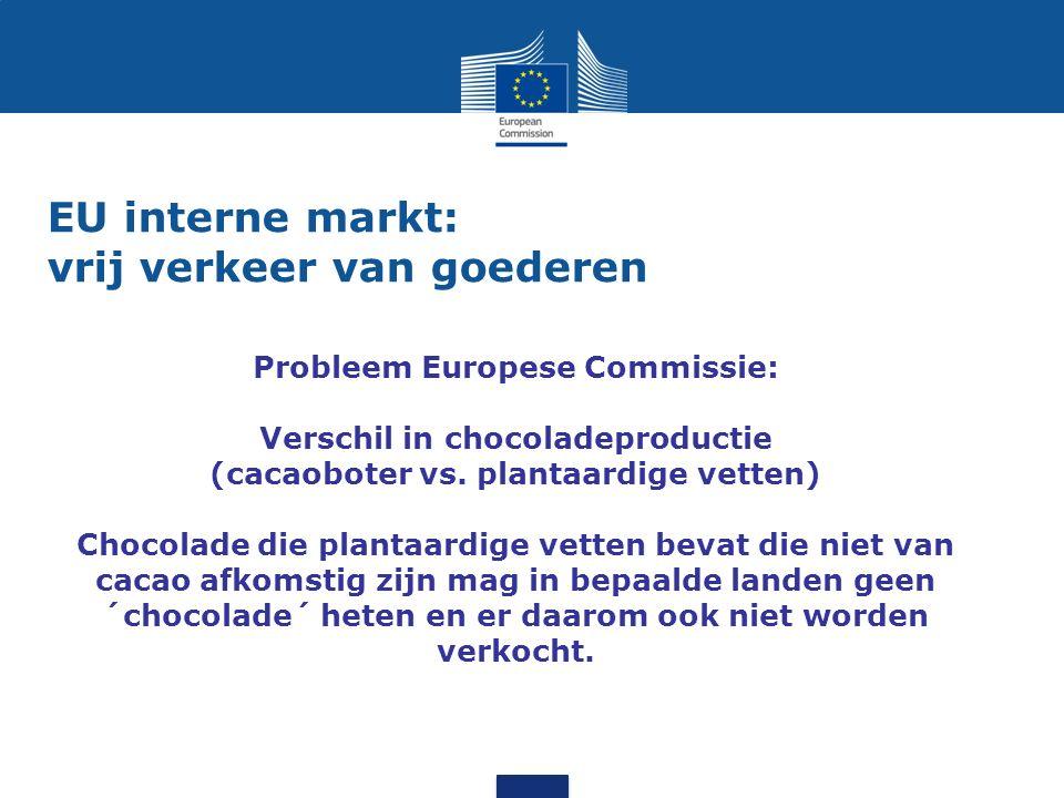 EU interne markt: vrij verkeer van goederen