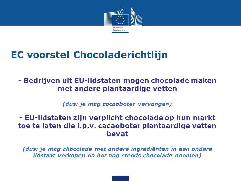 EC voorstel Chocoladerichtlijn