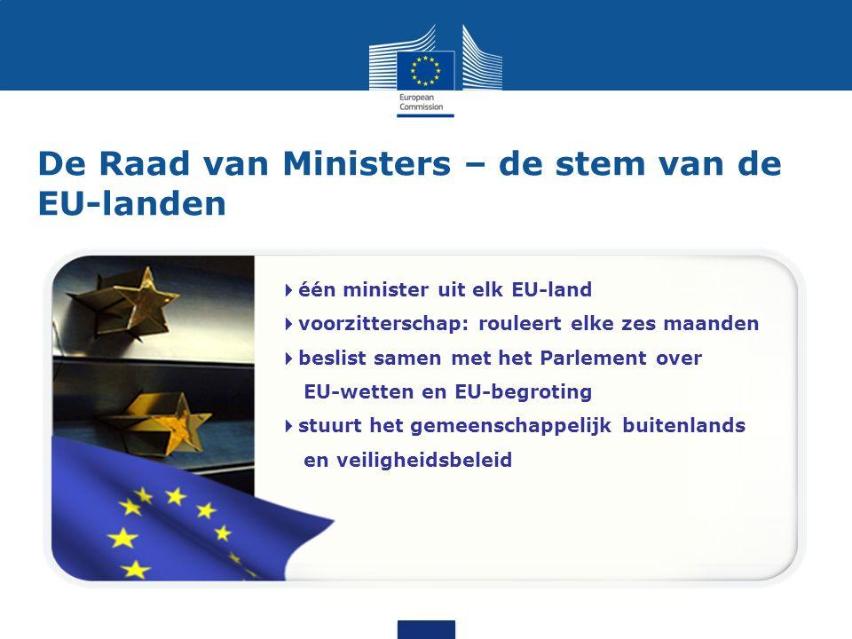 De Raad van Ministers – de stem van de EU-landen