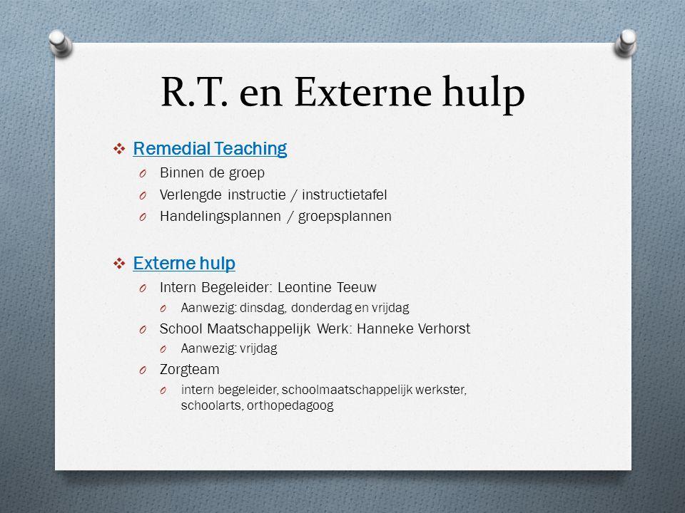 R.T. en Externe hulp Remedial Teaching Externe hulp Binnen de groep