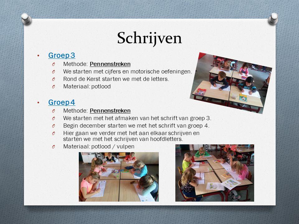 Schrijven Groep 3 Groep 4 Methode: Pennenstreken