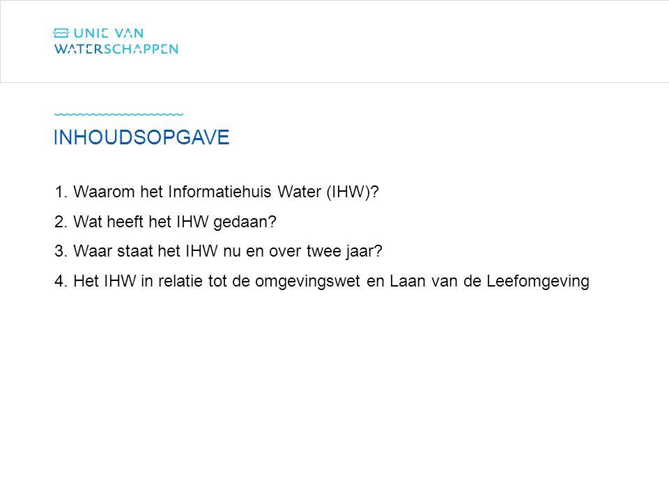 inhoudsopgave Waarom het Informatiehuis Water (IHW)