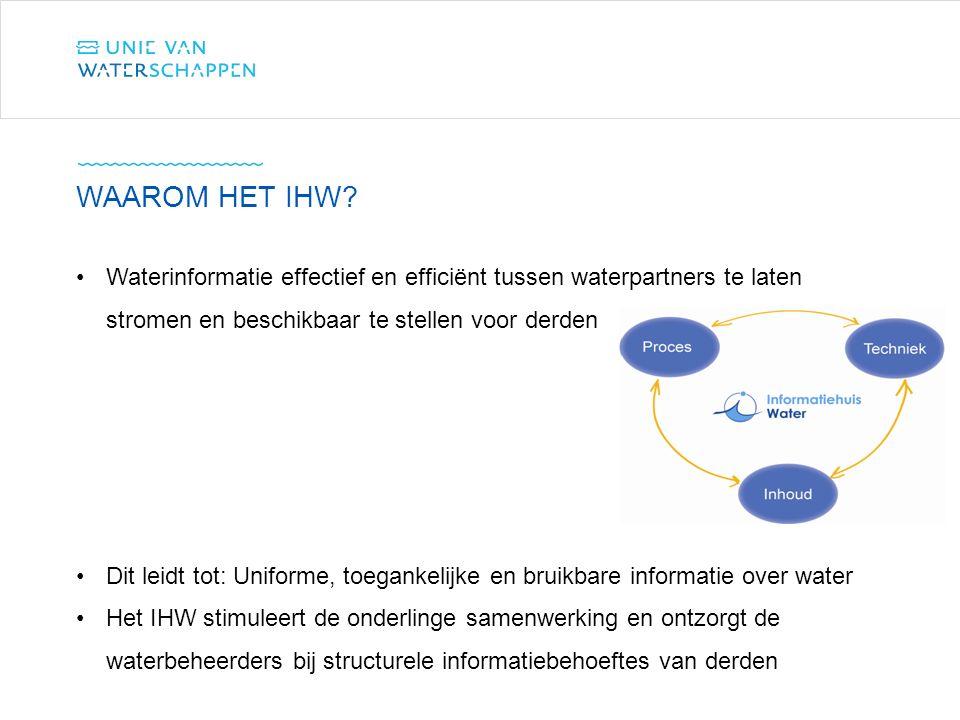 Waarom het IHW Waterinformatie effectief en efficiënt tussen waterpartners te laten stromen en beschikbaar te stellen voor derden.