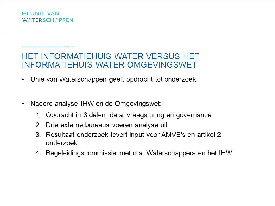 Het Informatiehuis Water versus het informatiehuis water Omgevingswet