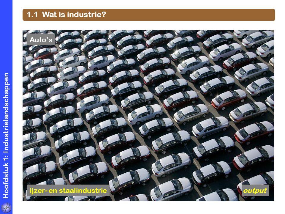 1.1 Wat is industrie Auto's Hoofdstuk 1: Industrielandschappen