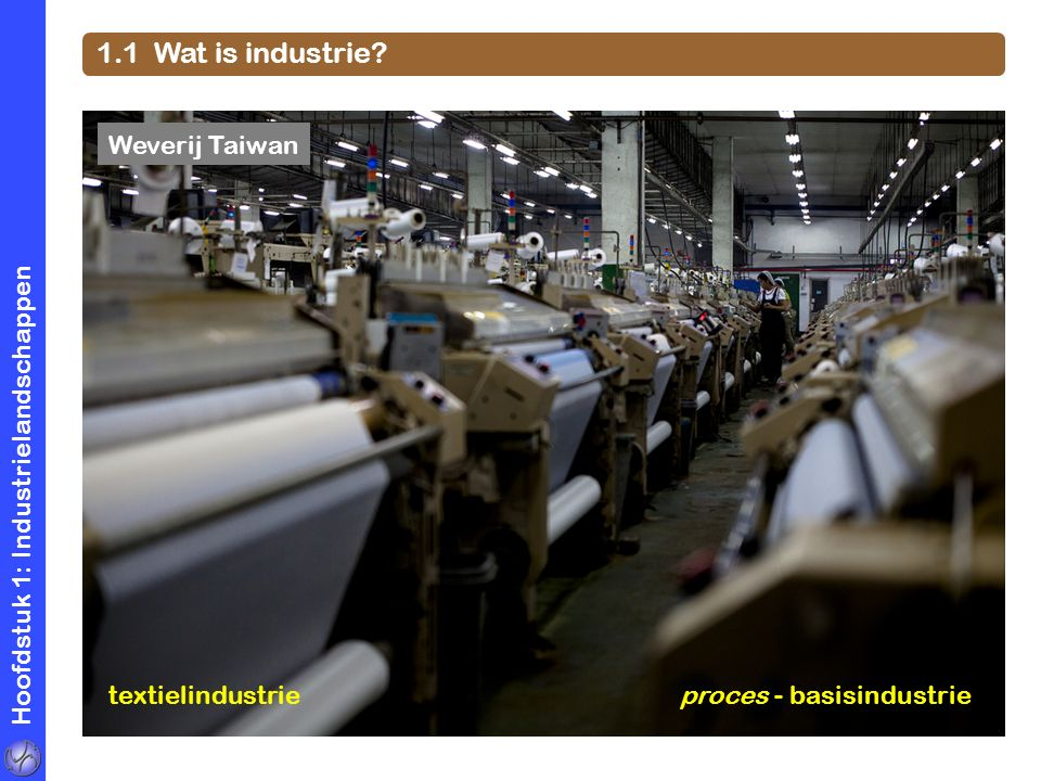 1.1 Wat is industrie Weverij Taiwan