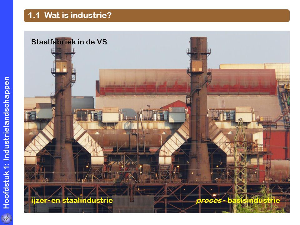 1.1 Wat is industrie Staalfabriek in de VS